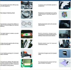 Baoli CPQD18 F Series forklift details B